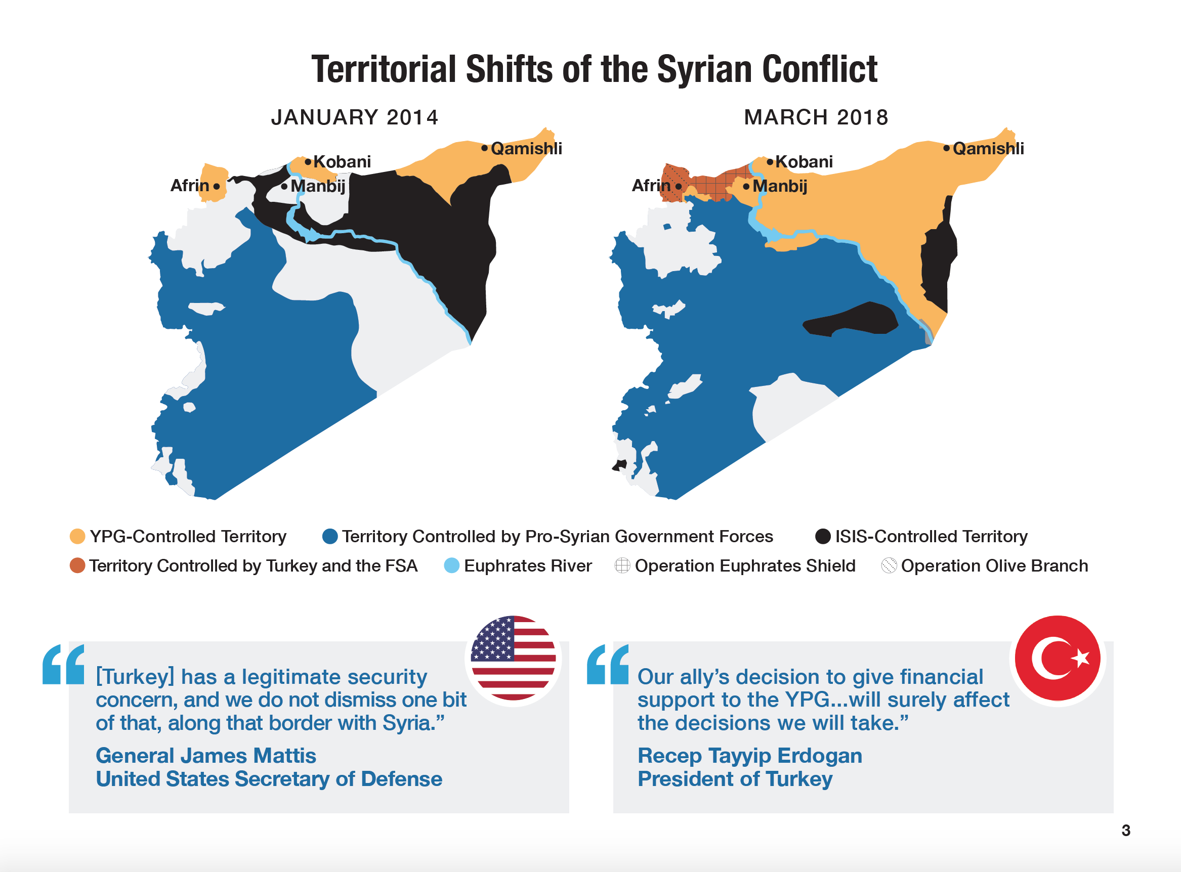 THO Factsheet: Understanding the Conflict in Northern Syria
